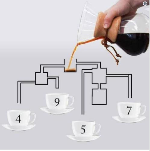 Test pentru inteligenți! Care ceașcă de cafea se umple prima dată? Puțini sunt cei care au găsit soluția corectă