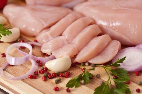 Trucurile simple care iti arata daca este sau nu proaspata carnea de pui cumparata din supermarket