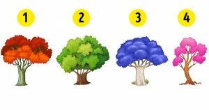 Alegeți un copac pentru a afla ce schimbări ar trebui să vă așteptați în noul an