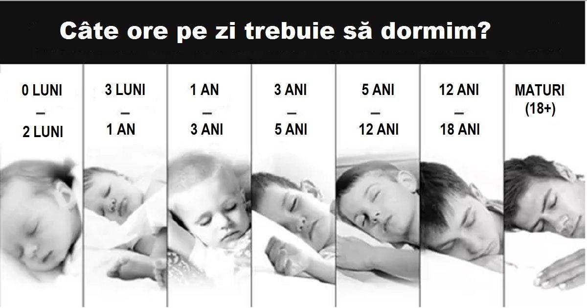Iată de fapt câte ore pe zi trebuie să dormiți în funcție de vârstă!