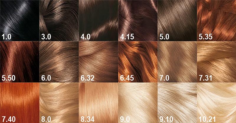 Iată ce semnificație au cifrele de pe ambalaj! În sfârșit am învățat să-mi vopsesc corect părul.